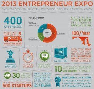 E2E13 infographic